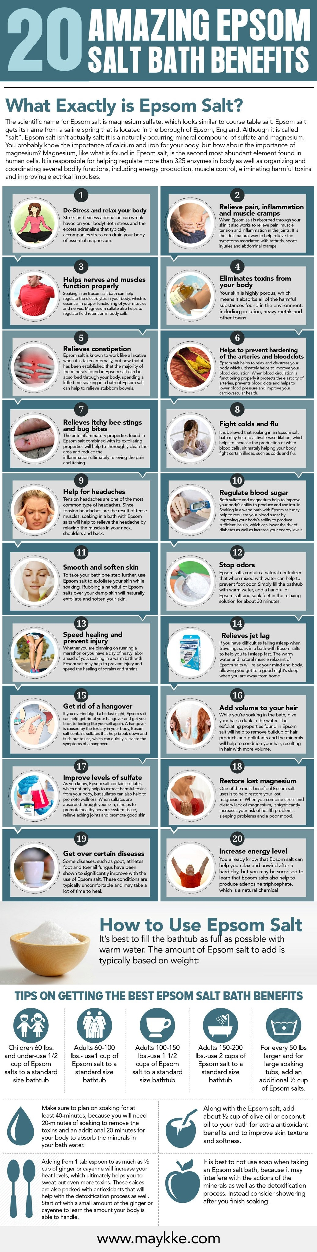 20 Amazing Epsom Salt Bath Benefits